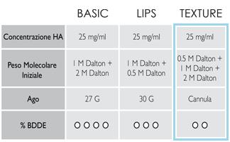 Basic - Lips - Texture